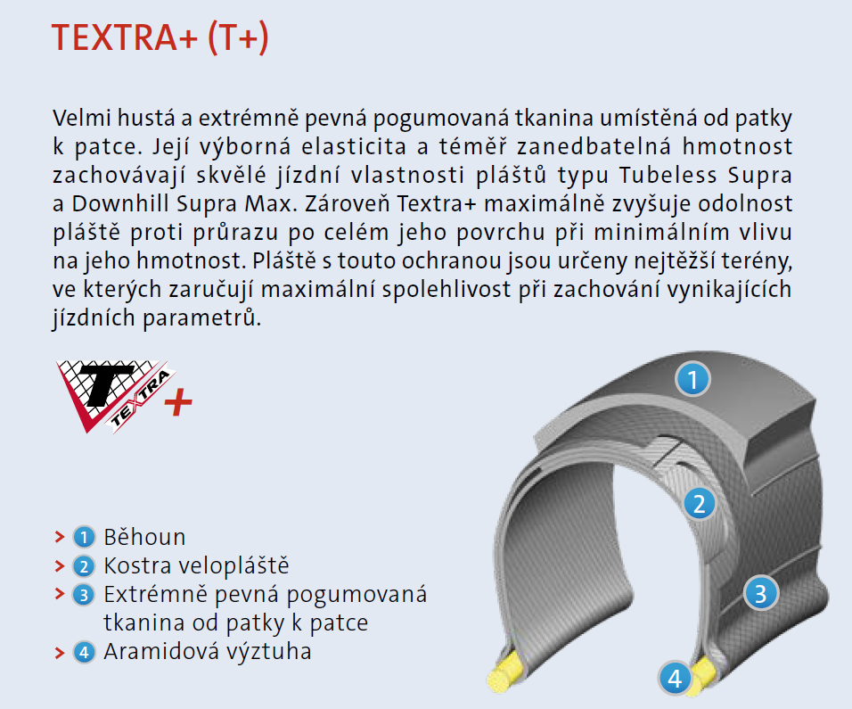 Textra plus technologie